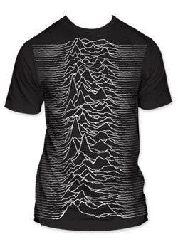 Joy Division - Unknown Pleasures 3 Mens
